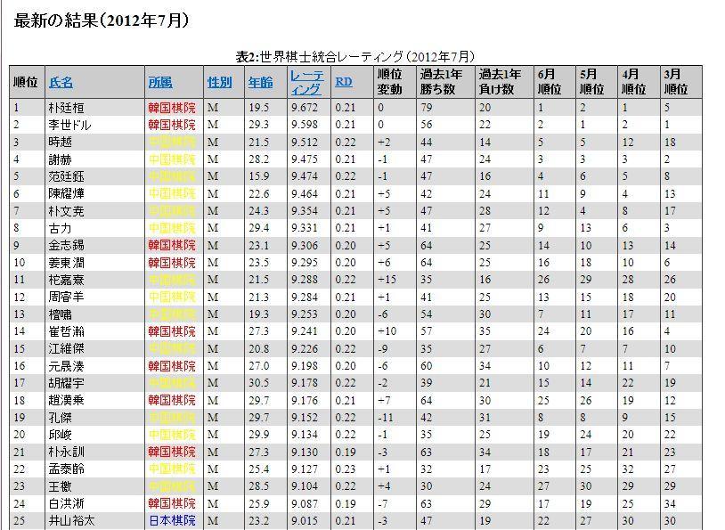 世界卓球、日本女子決勝進出 [無断転載禁止]©2ch.net [792568439]->画像>9枚